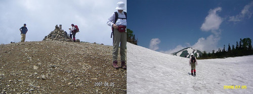 20072008